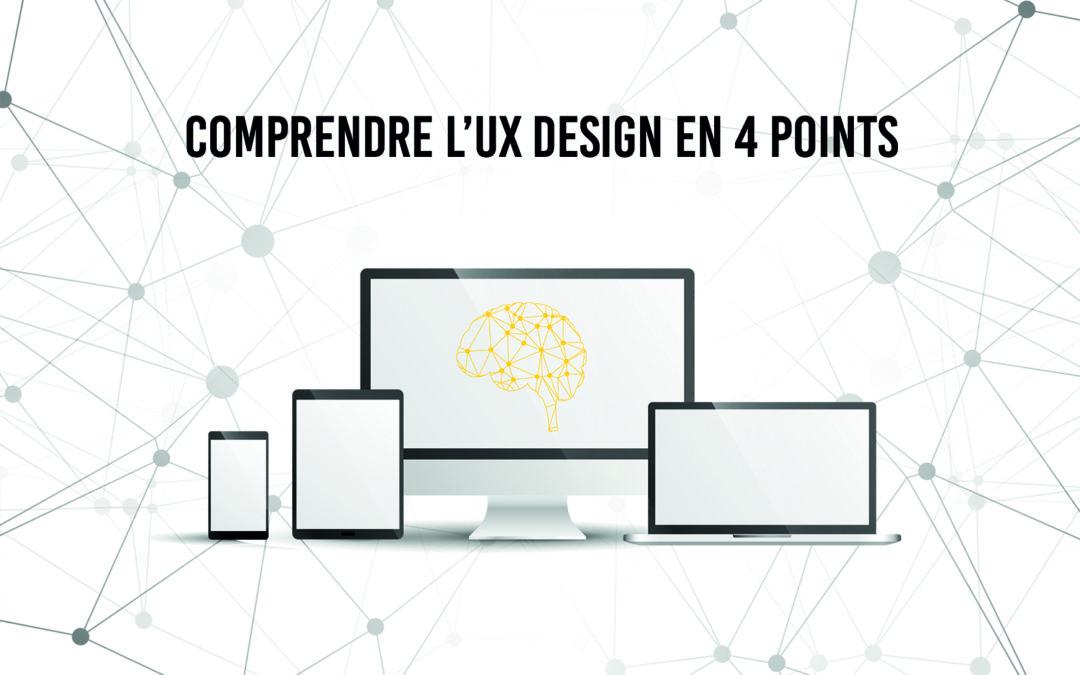 Comprendre l'UX design en 4 points